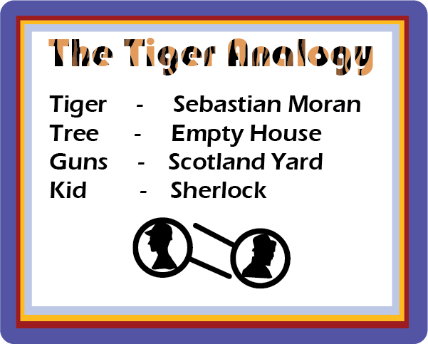 Sherlock Holmes Empty House Tiger Analogy