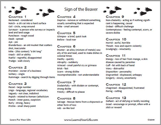 Sign of the Beaver Vocabulary List