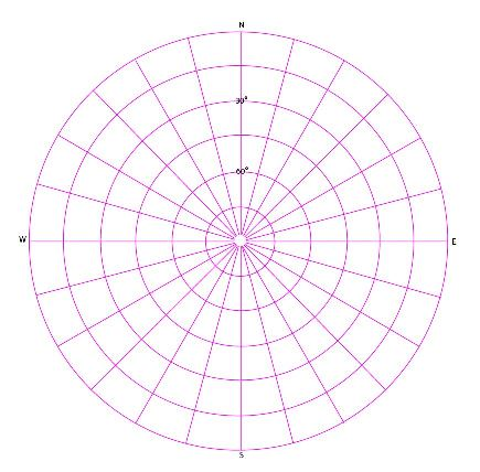 blank sky chart