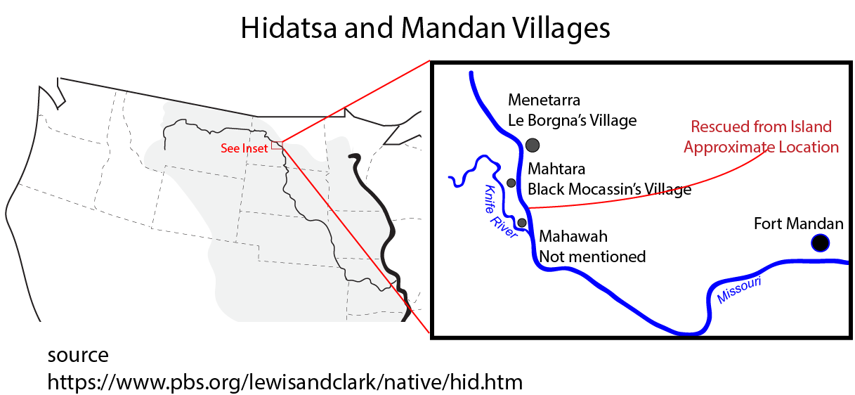 Hidatsa Villages