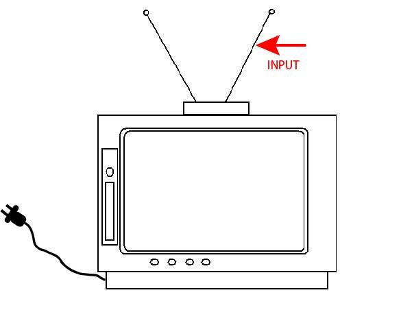 electronic input