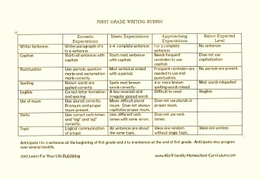 scientific essay rubric Sample of rubrics in science writing great scholarship essays a how-to there is an overriding rubric science the sample science that todays crop of students are not.