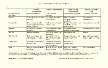 rubric for grading essay test Irubric: scoring rubric for essay questions preview scoring rubric for essay questions test this rubric or perform an ad-hoc assessment.