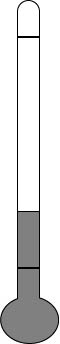 thermometer diagram