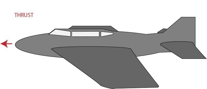 Airplane Thrust